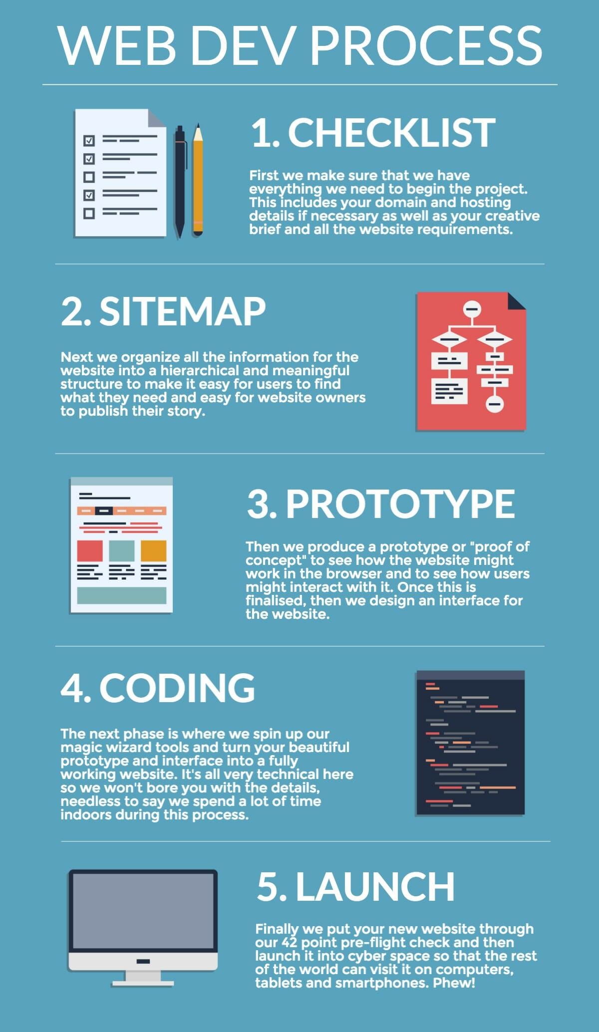 web-dev-process